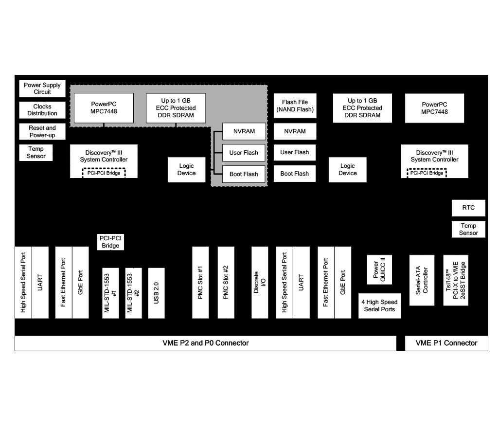 C102 Block Diagram