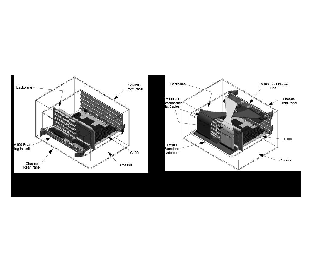 TM100 Block Diagram
