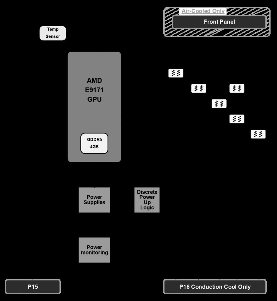 Aitech M599 Block Diagram Rev.0.3